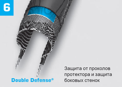 Защита Schwalbe Double_Defense