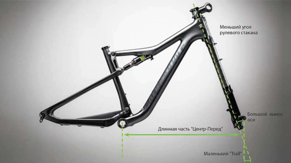 Cannondale Outfront