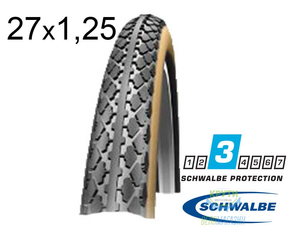Покрышка 27x1 1/4 Schwalbe KevlarGuard 28/32-630 B/G HS159 SBC 50EPI